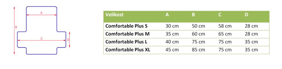 Stabilo comfortable Plus